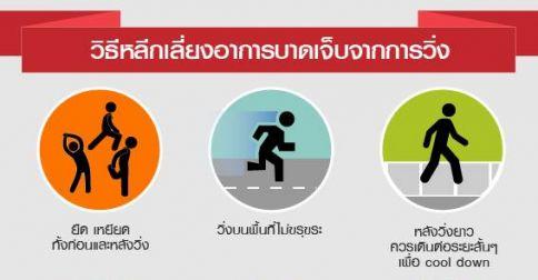 วิธีหลีกเลี่ยงการบาดเจ็บจากการวิ่ง ง่ายๆ